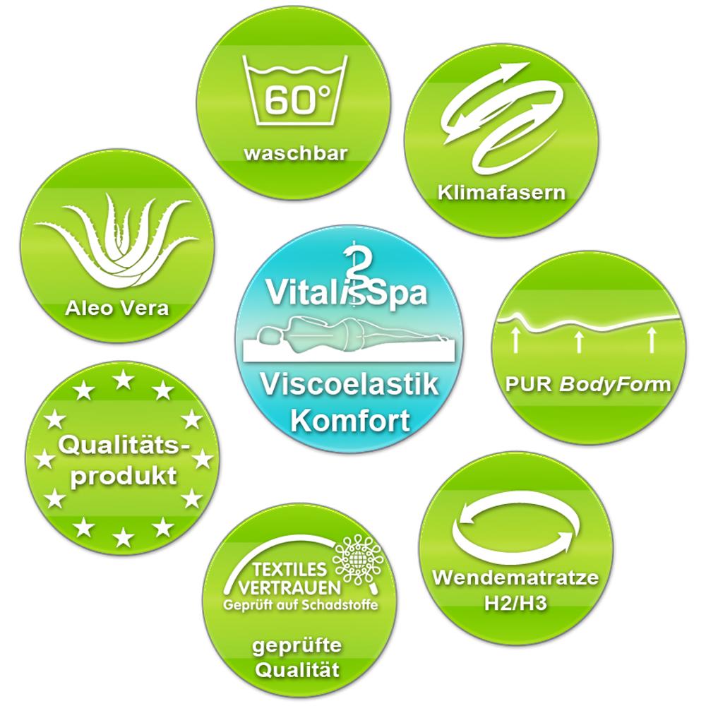 vitalispa visco mousse viscose lastique marques haut de. Black Bedroom Furniture Sets. Home Design Ideas