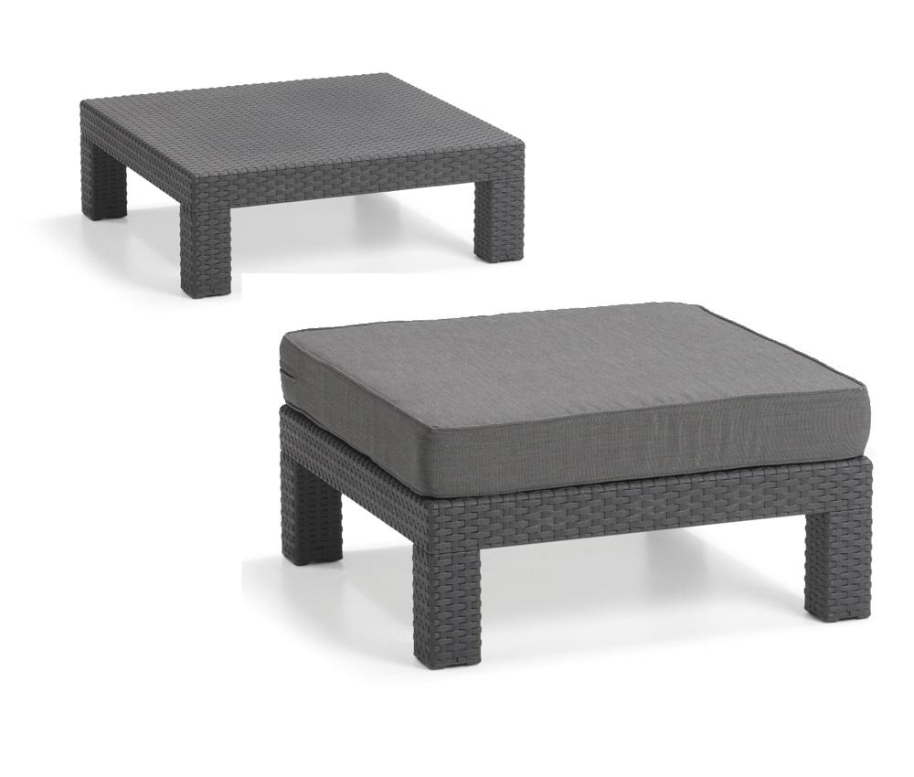 Allibert Lounge Set Nevada Rattan Plastic Furniture Anthracite Corner 206476 New Ebay